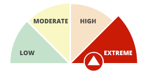 Fire Danger Rating - EXTREME